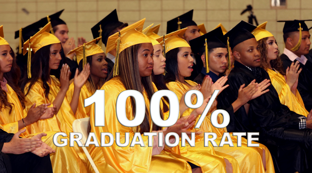 BASCS High – 100% Graduation Rate in 2016!
