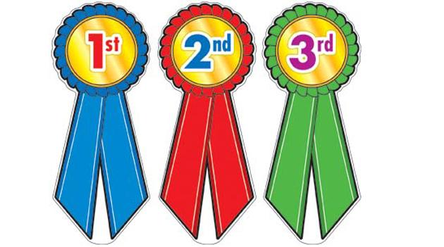 iPARCC-2 School District Rankings Based on Proficiency in Targeted Goals